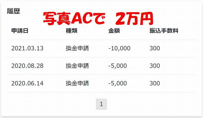 写真ACの収益がやっと2万円もっと収益を増やす方法の紹介