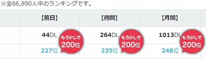 月に5000円のペースへ行けそうな気がしてる